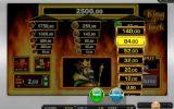 Spielautomaten mit Risikoleiter